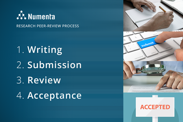 Numenta Research and Writing Process Diagram