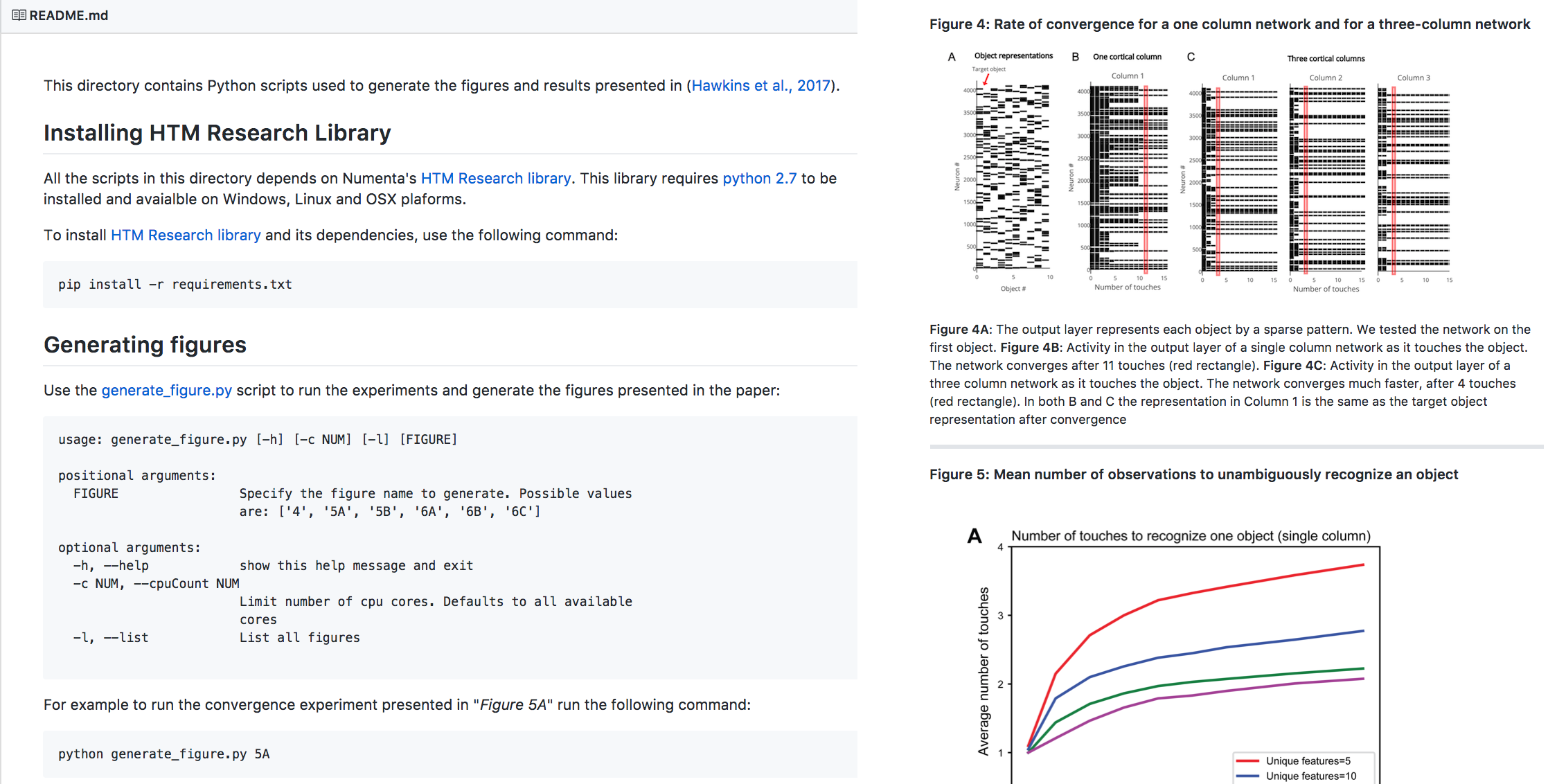 Replicating Scientific Results - Repository Readme Instructions and Figures