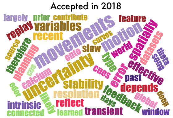Numenta Cosyne 2018 - Accepted 2018