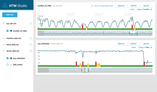 Numenta Releases HTM Studio for Anomaly Detection