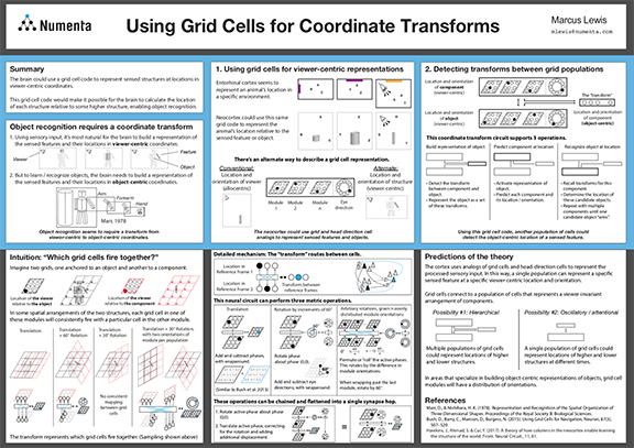 Grid Cell Meeting 2018: Using Grid Cells for Coordinate Transforms