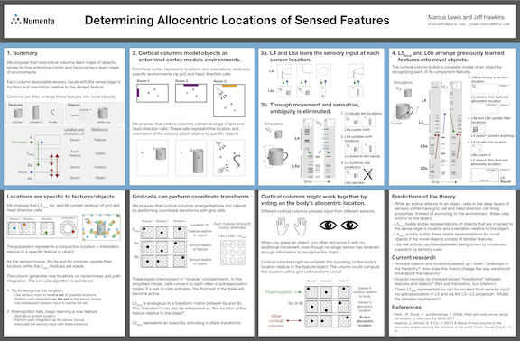 Cosyne 2018: Determining Allocentric Locations of Sensed Features