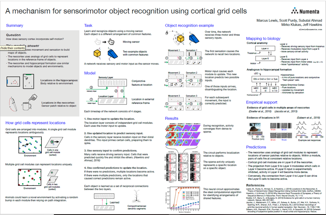 SfN 2018: A mechanism for sensorimotor object recognition using cortical grid cells