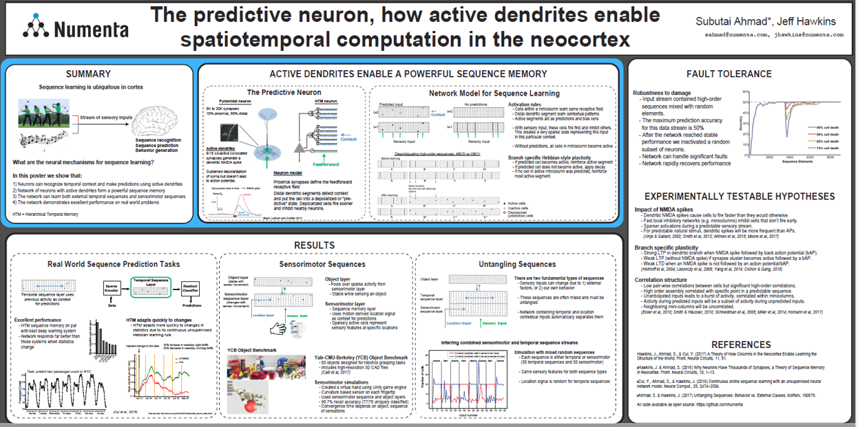 SfN 2018: The predictive neuron, how active dendrites enable spatiotemporal computation in the neocortex